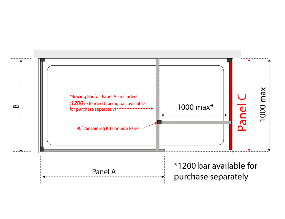 Order Panel C