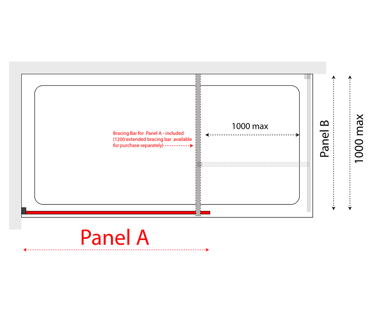 Order Panel A