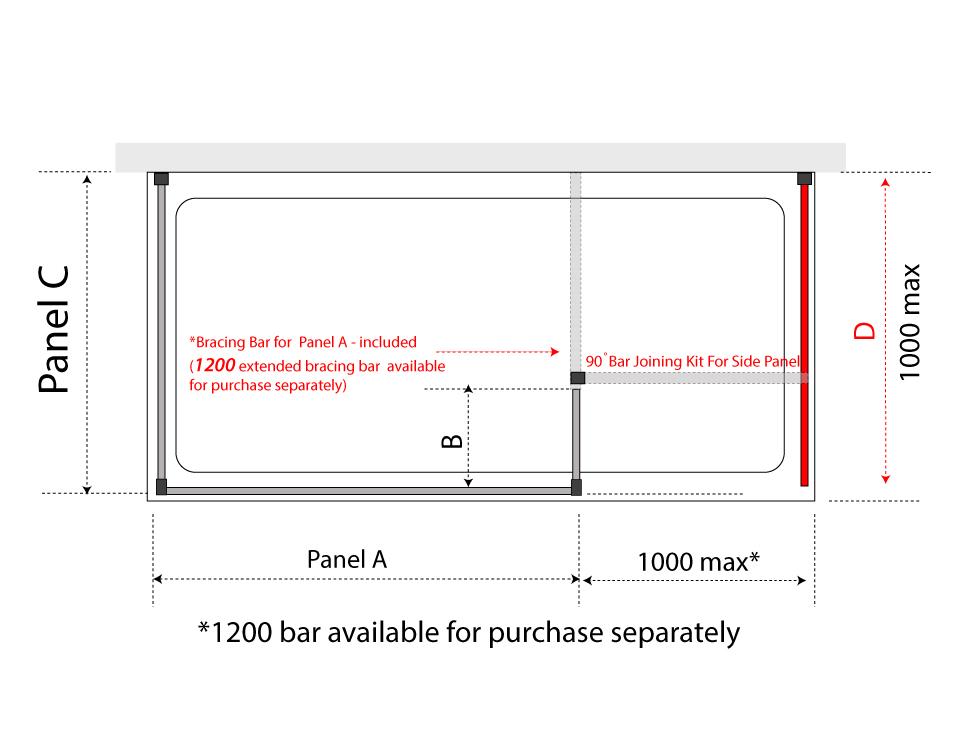 Order Panel D
