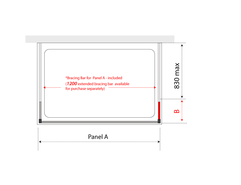 Order Panel B